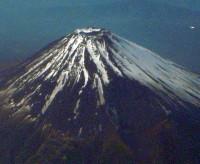 空から見た富士